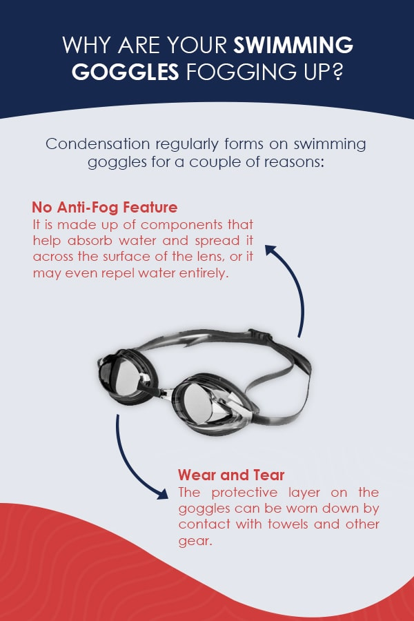Why are your swimming goggles fogging up